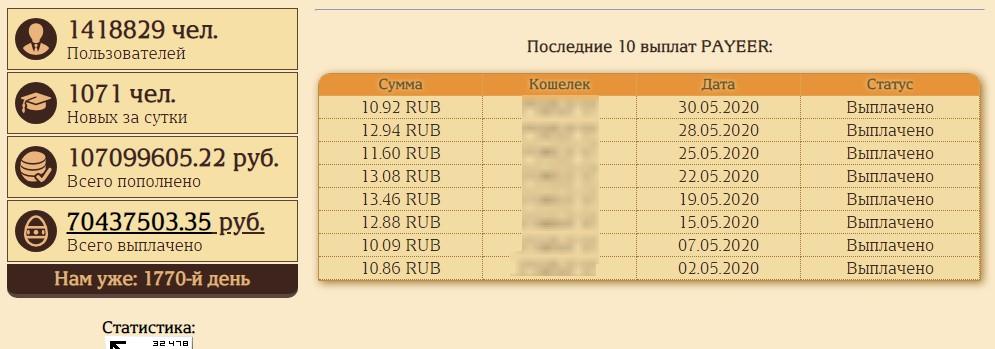 Скриншот выплат чикенс фарм
