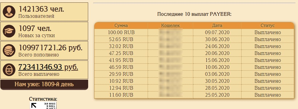 Скриншот выплат чикенсфарм