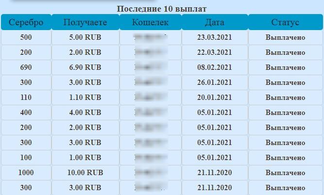 Скриншот платежей чикенсфарм
